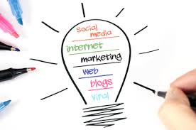 Simple steps to online marketing