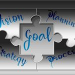 Goal Setting success webinar